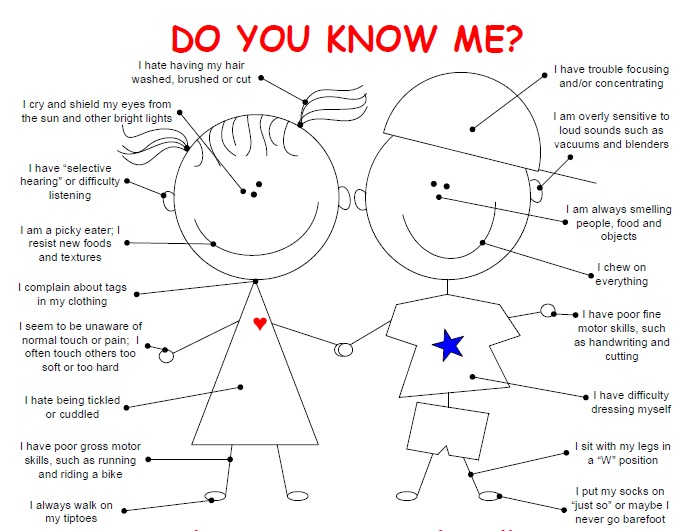 Do You Know Me? Common Sensory Processing Disorder ...